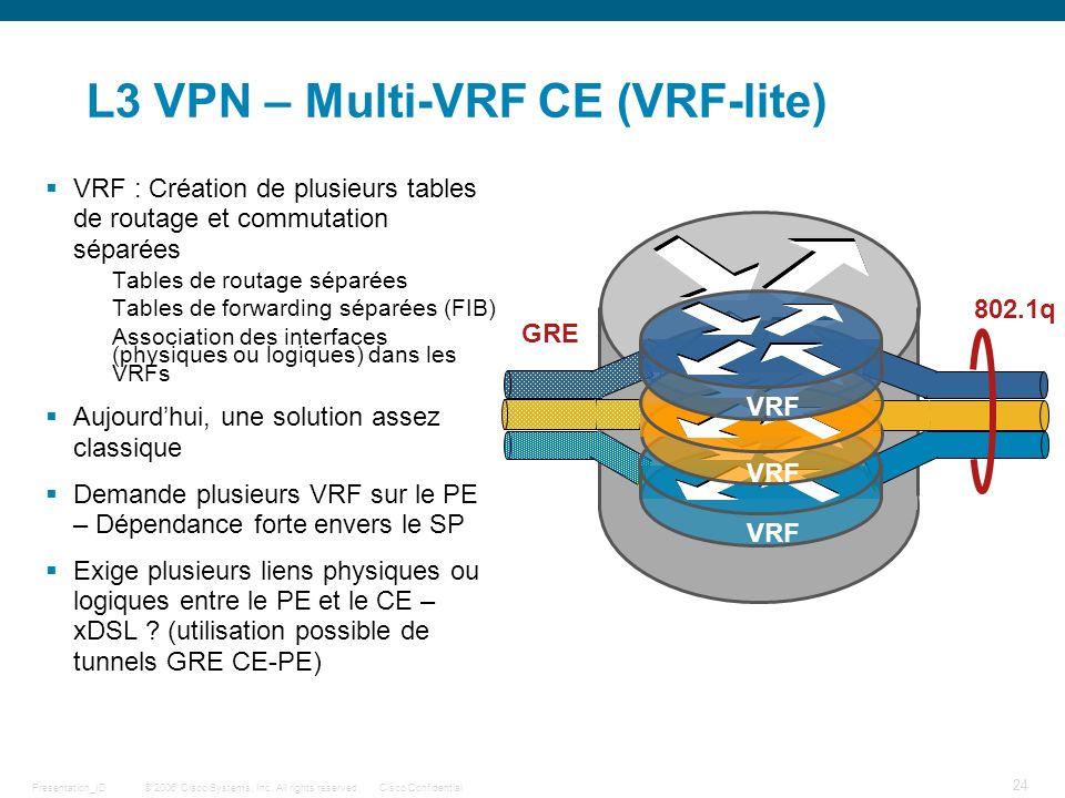 L3 VPN – Multi-VRF CE (VRF-lite)