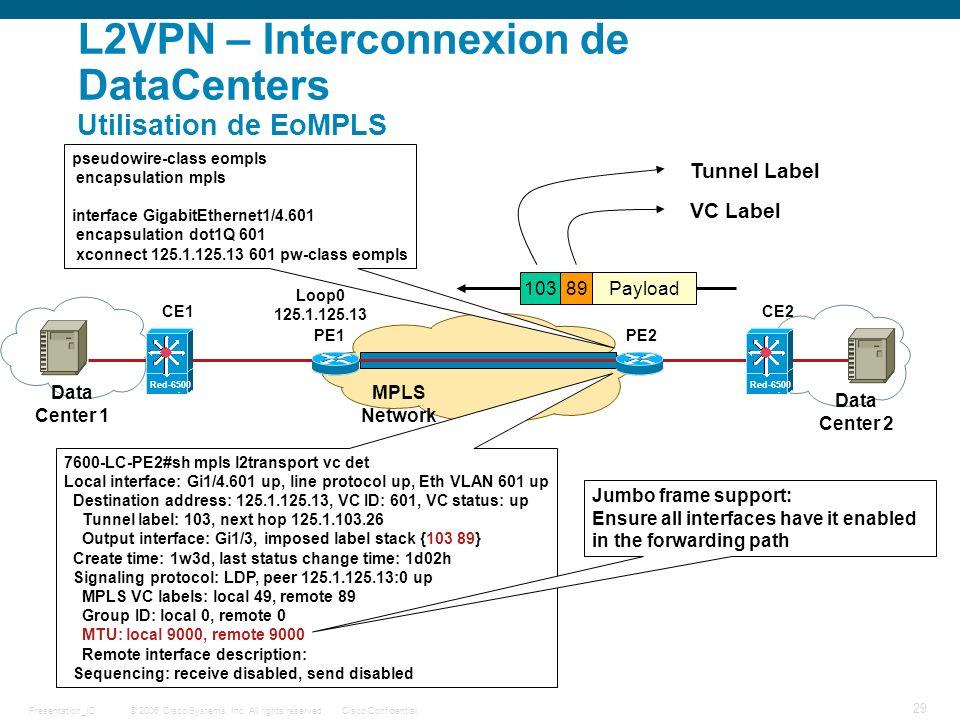 L2VPN – Interconnexion de DataCenters Utilisation de EoMPLS