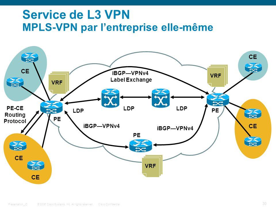 Service de L3 VPN MPLS-VPN par l'entreprise elle-même
