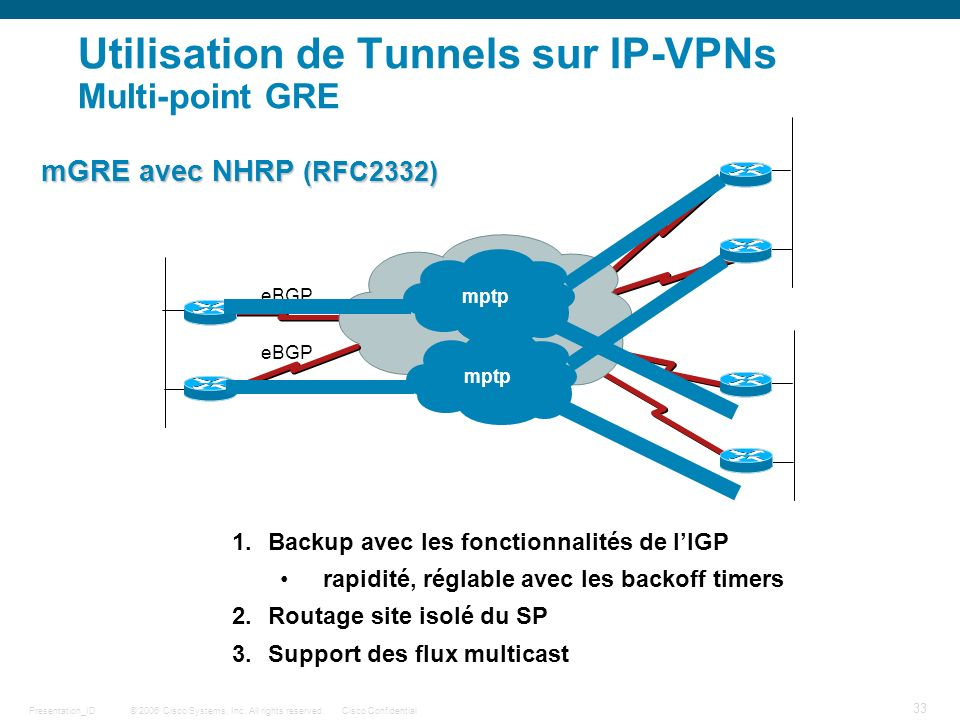 Utilisation de Tunnels sur IP-VPNs Multi-point GRE