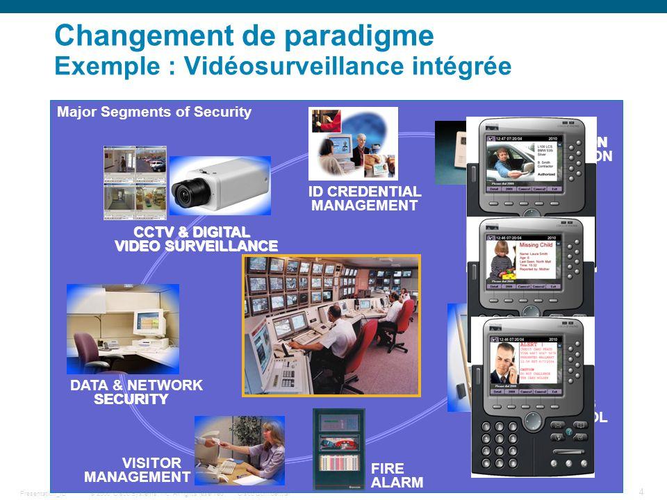 Changement de paradigme Exemple : Vidéosurveillance intégrée