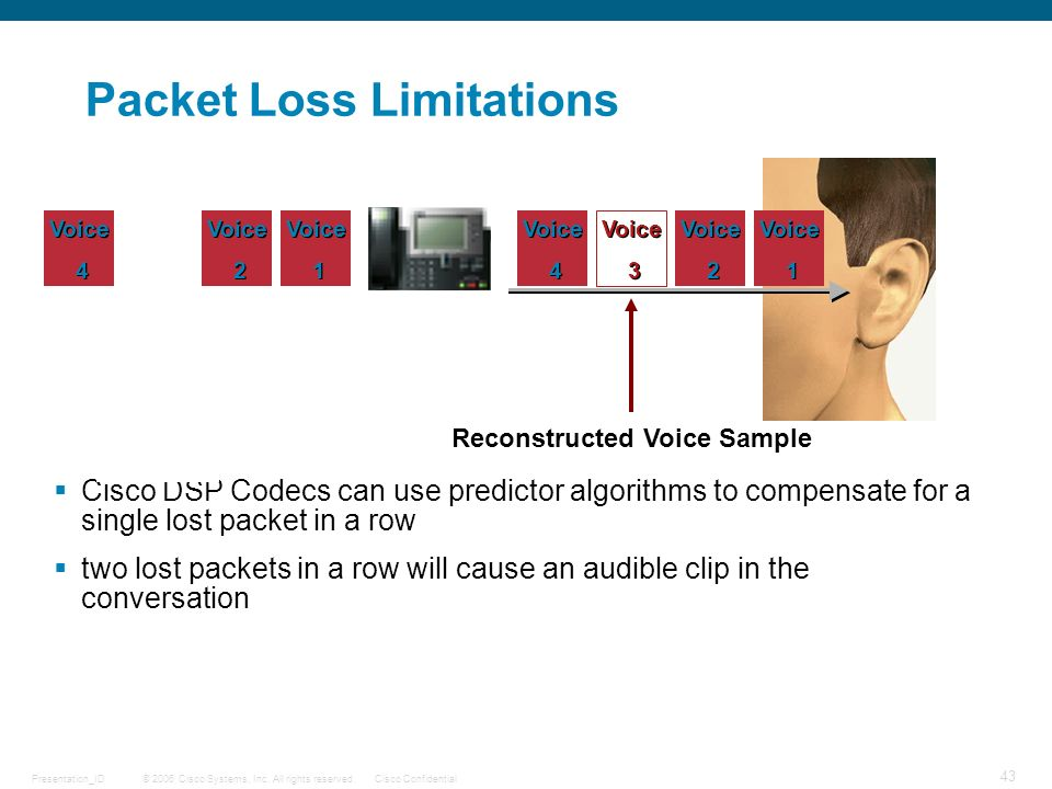 Packet Loss Limitations