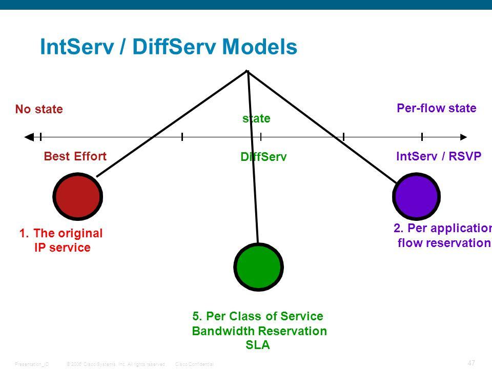 IntServ / DiffServ Models