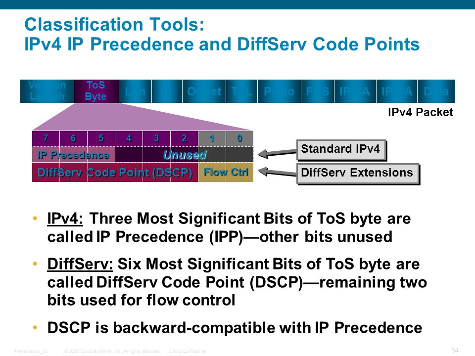Classification Tools: IPv4 IP Precedence and DiffServ Code Points