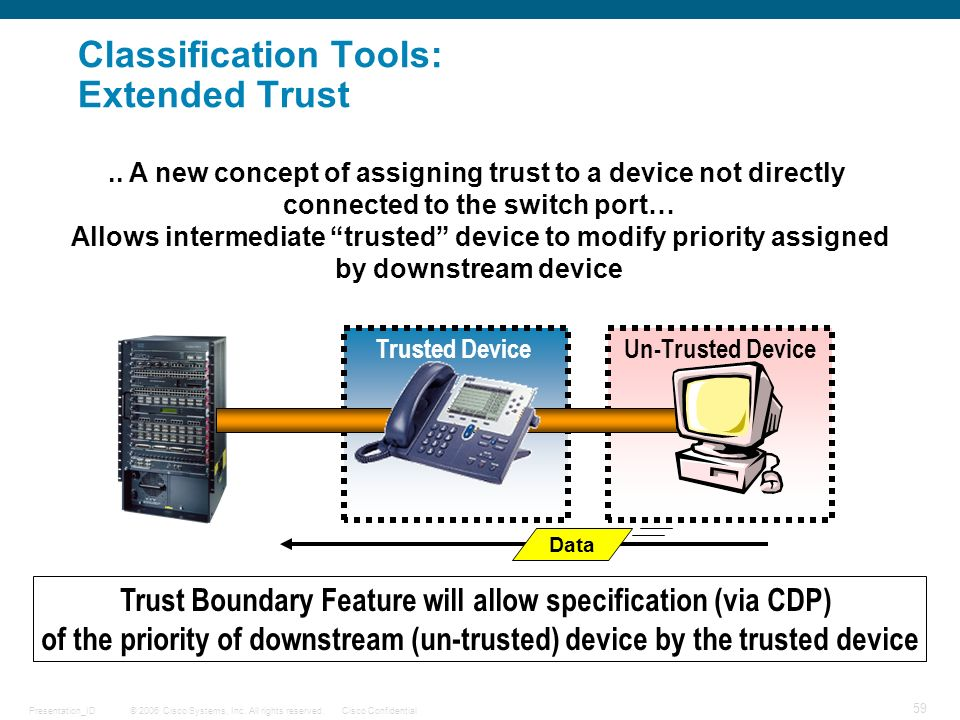 Classification Tools: Extended Trust