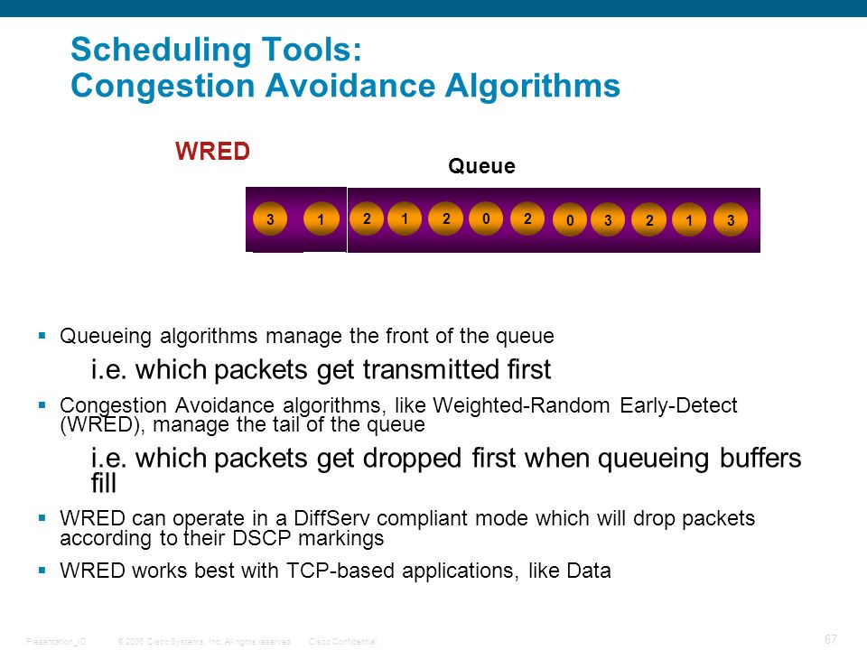 Scheduling Tools: Congestion Avoidance Algorithms