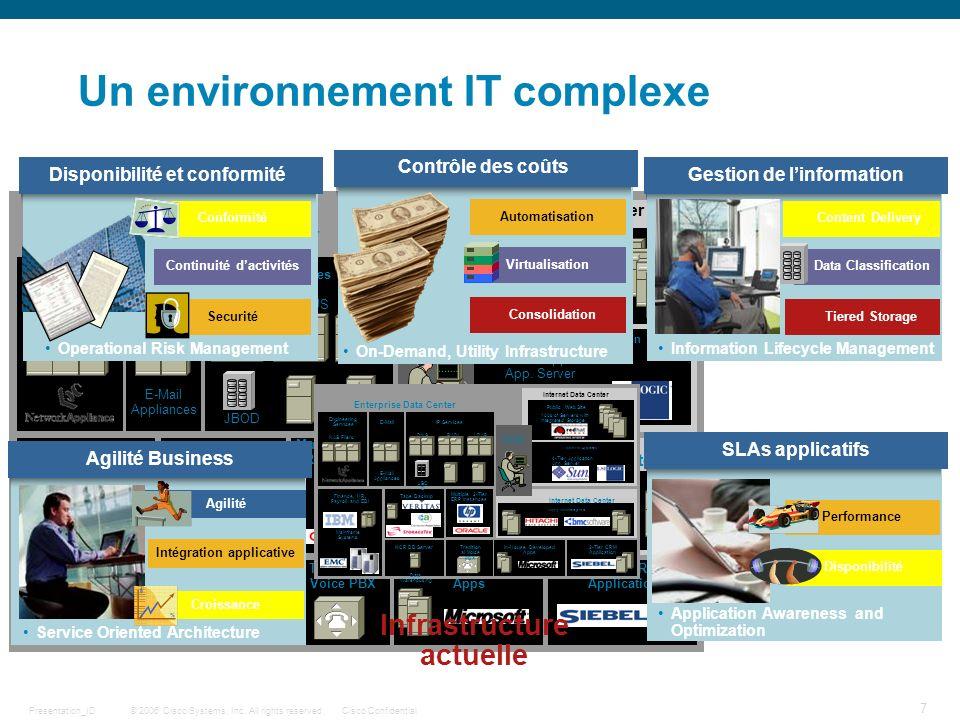 Un environnement IT complexe