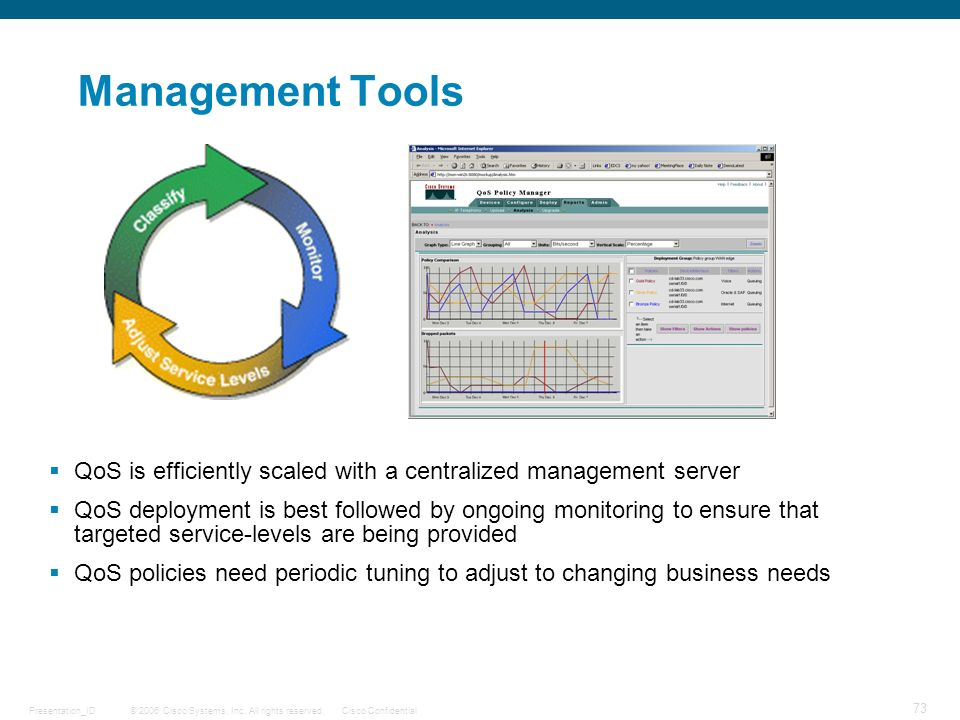 Management Tools QoS is efficiently scaled with a centralized management server.