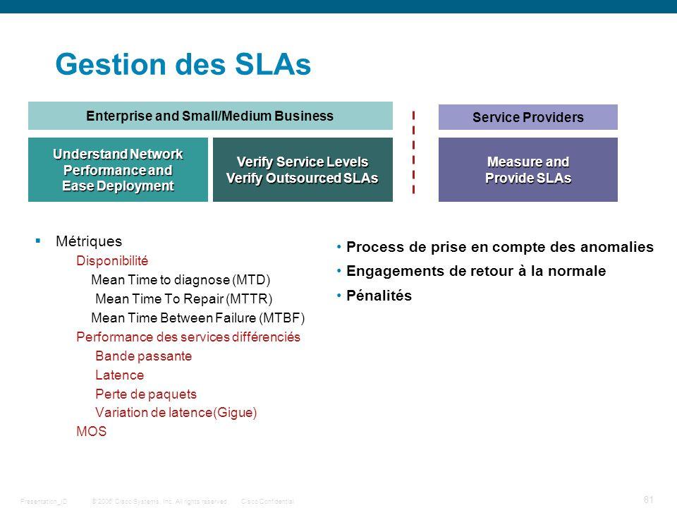 Gestion des SLAs Métriques Process de prise en compte des anomalies