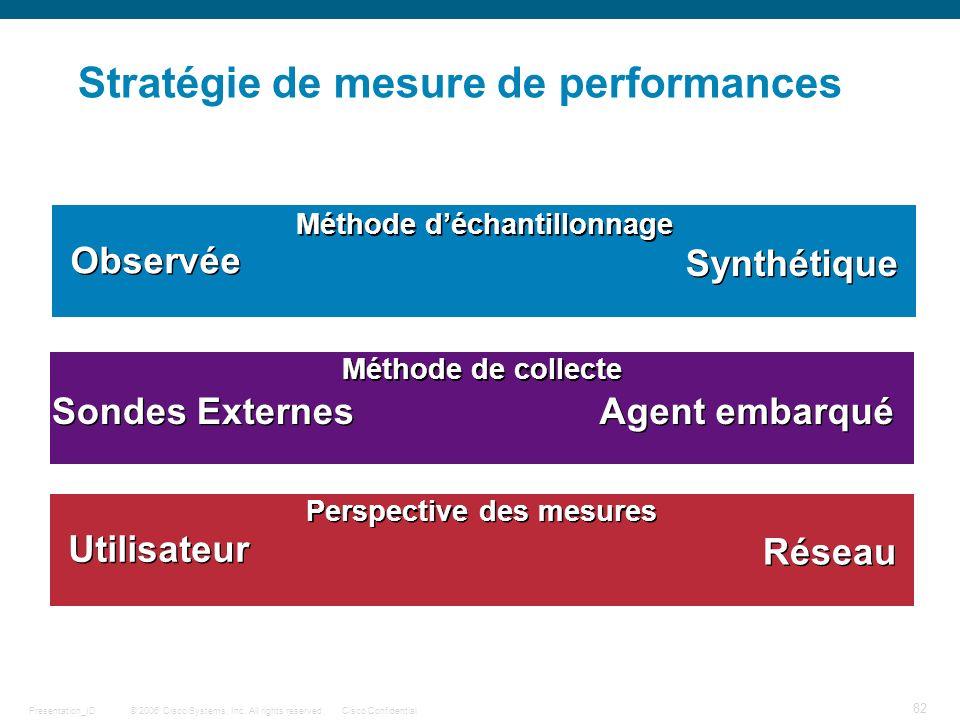 Stratégie de mesure de performances