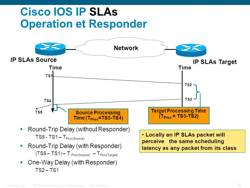 Cisco IOS IP SLAs Operation et Responder