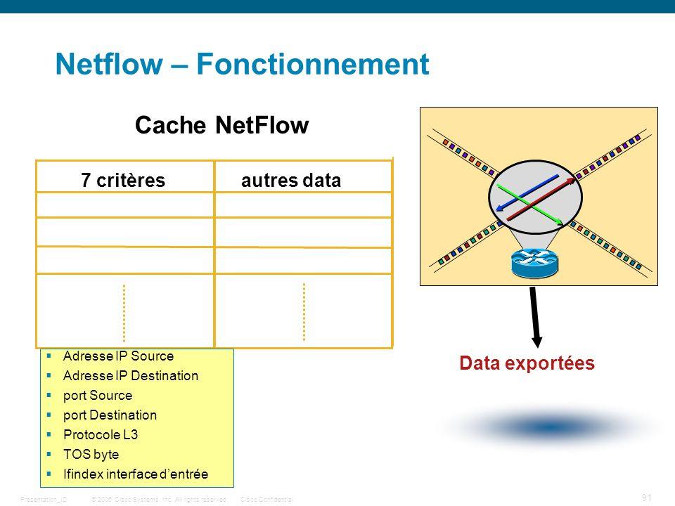 Netflow – Fonctionnement