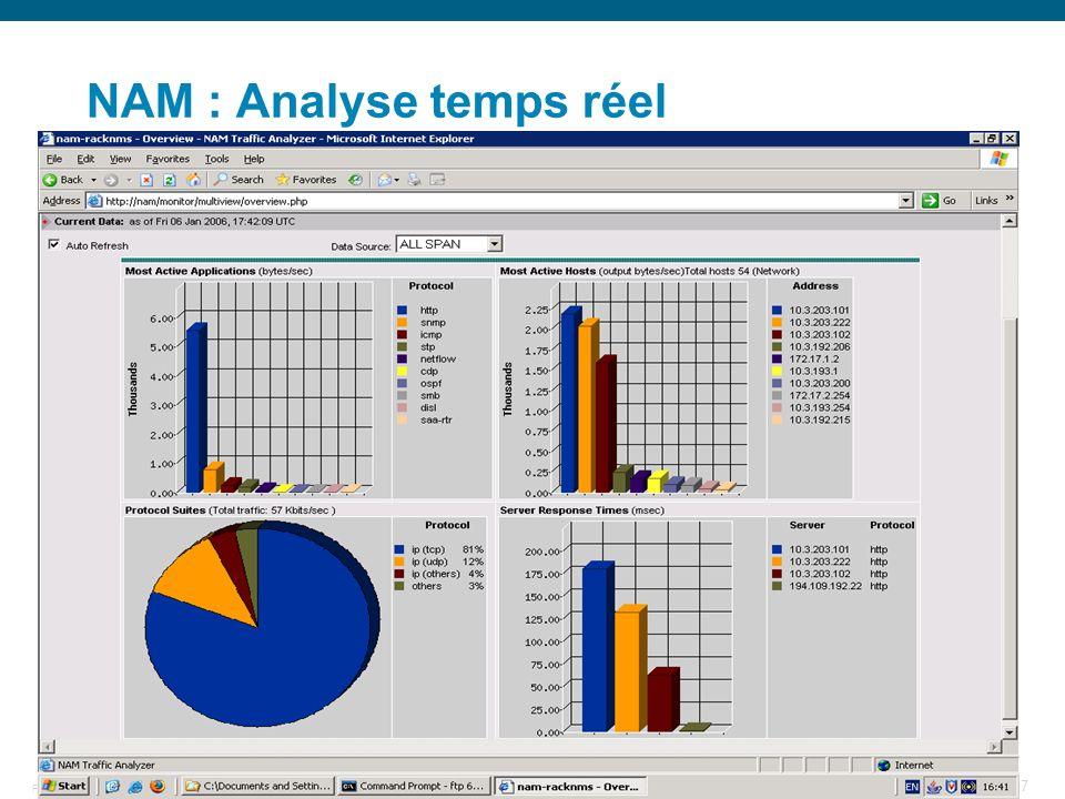 NAM : Analyse temps réel