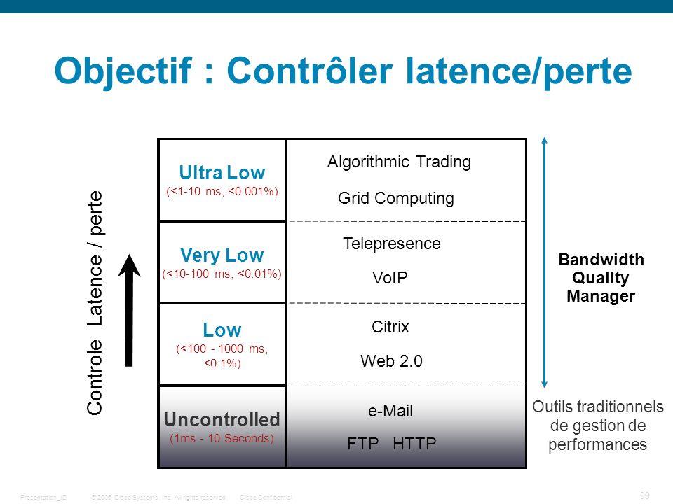 Objectif : Contrôler latence/perte