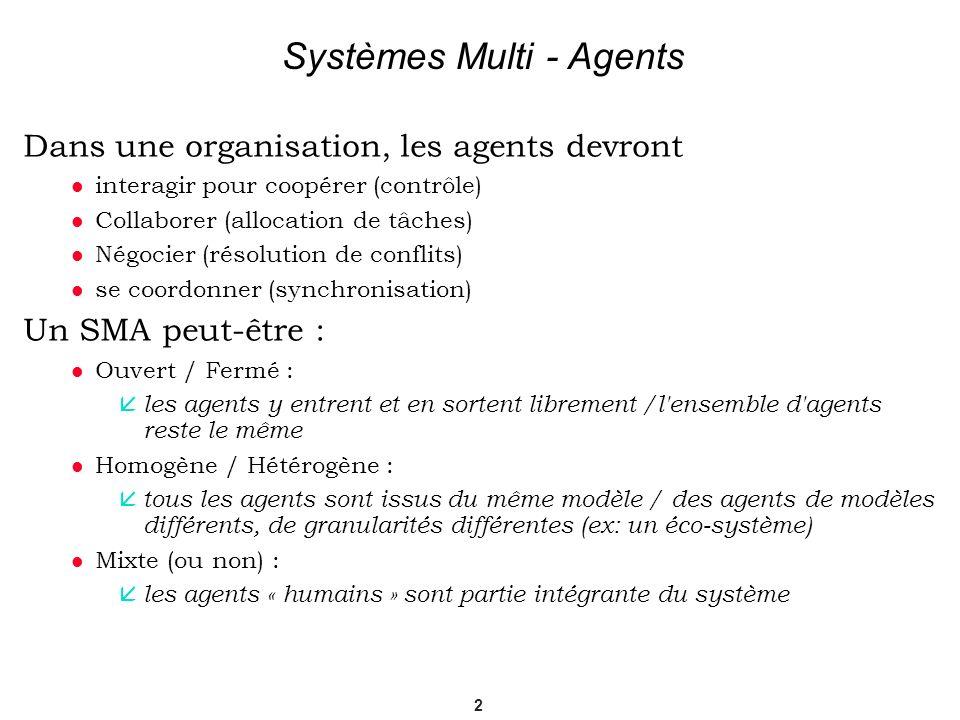 Systèmes Multi - Agents