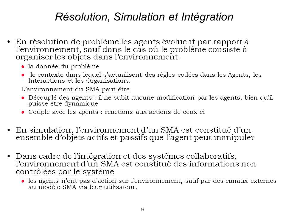 Résolution, Simulation et Intégration
