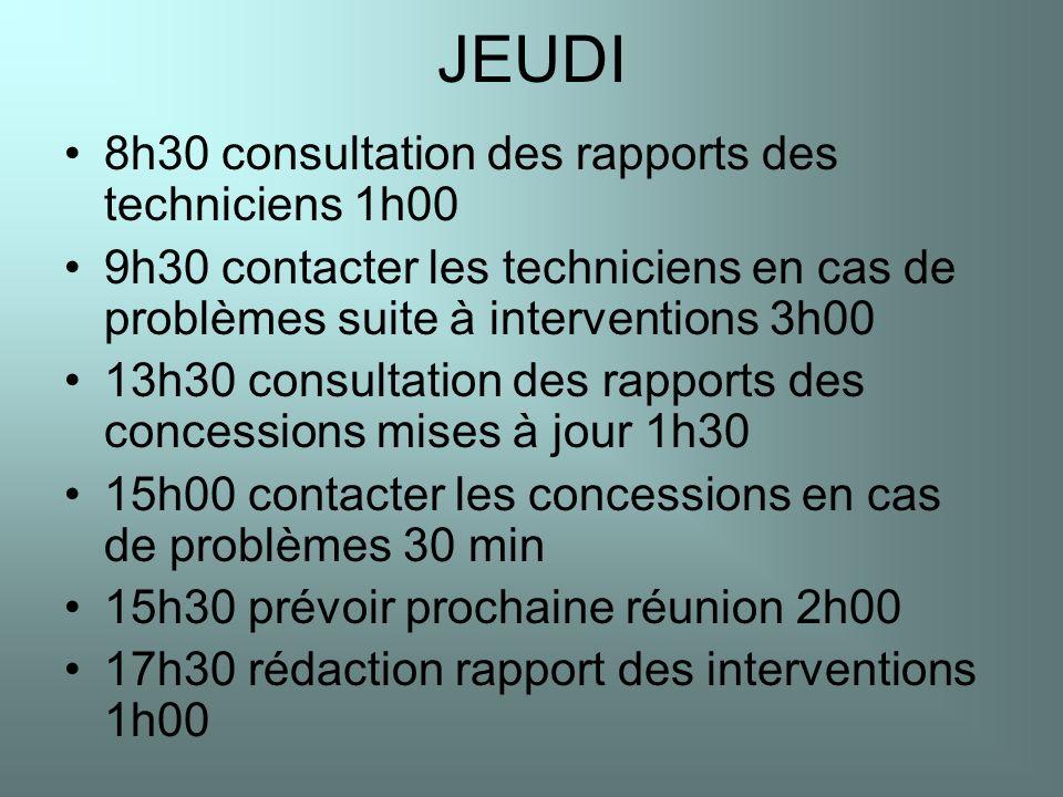 JEUDI 8h30 consultation des rapports des techniciens 1h00