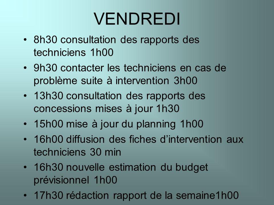 VENDREDI 8h30 consultation des rapports des techniciens 1h00