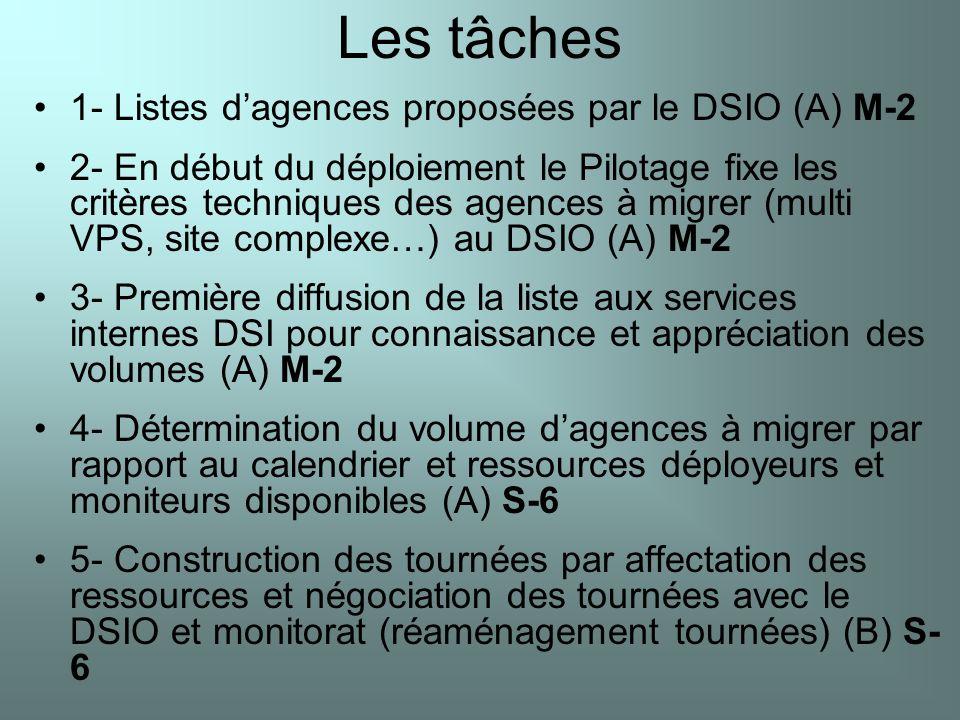 Les tâches 1- Listes d'agences proposées par le DSIO (A) M-2