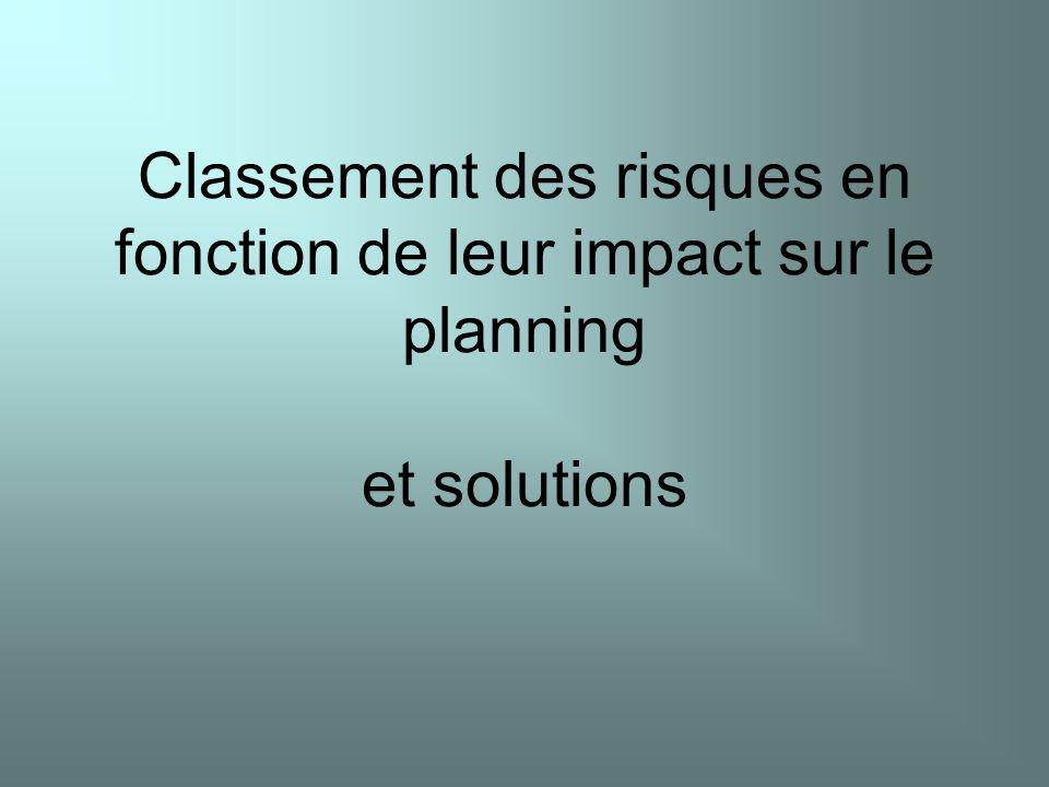 Classement des risques en fonction de leur impact sur le planning et solutions