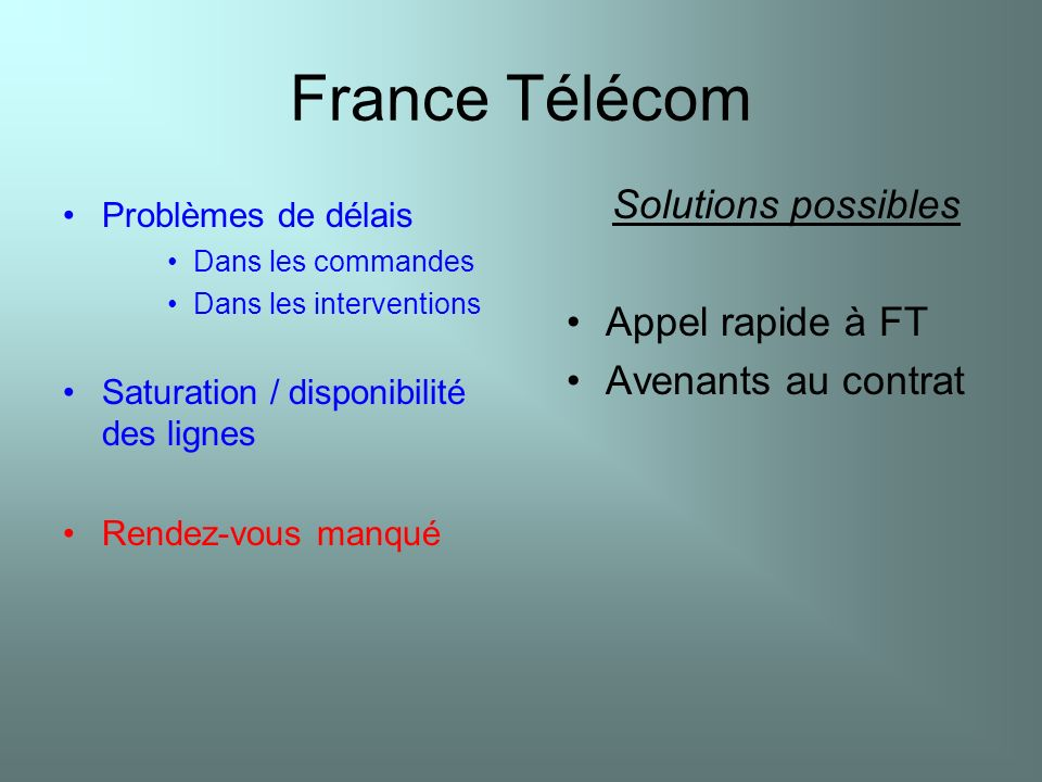France Télécom Solutions possibles Appel rapide à FT