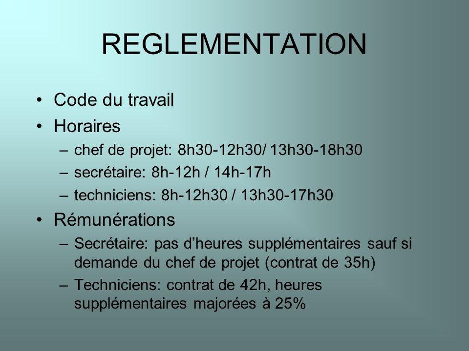 REGLEMENTATION Code du travail Horaires Rémunérations