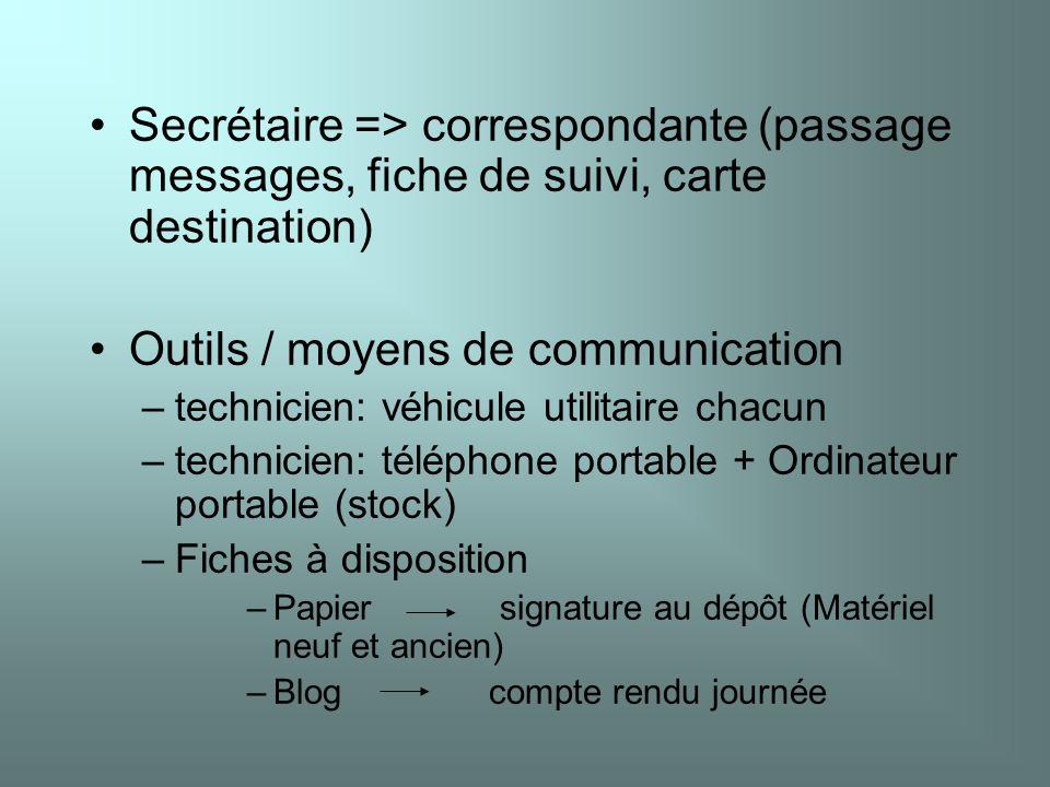Outils / moyens de communication