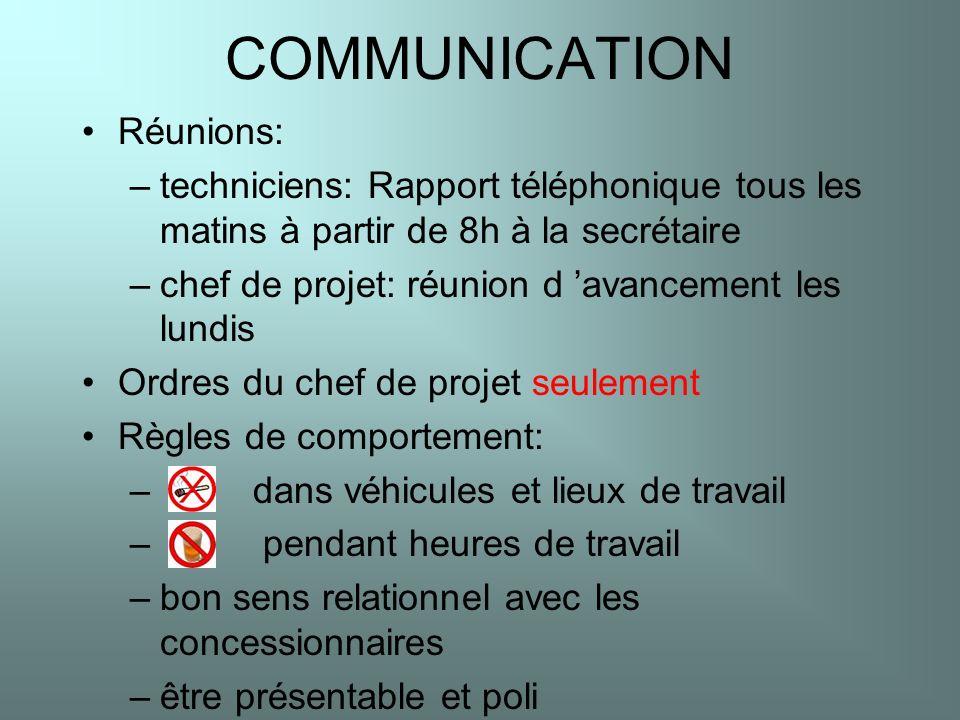 COMMUNICATION Réunions: