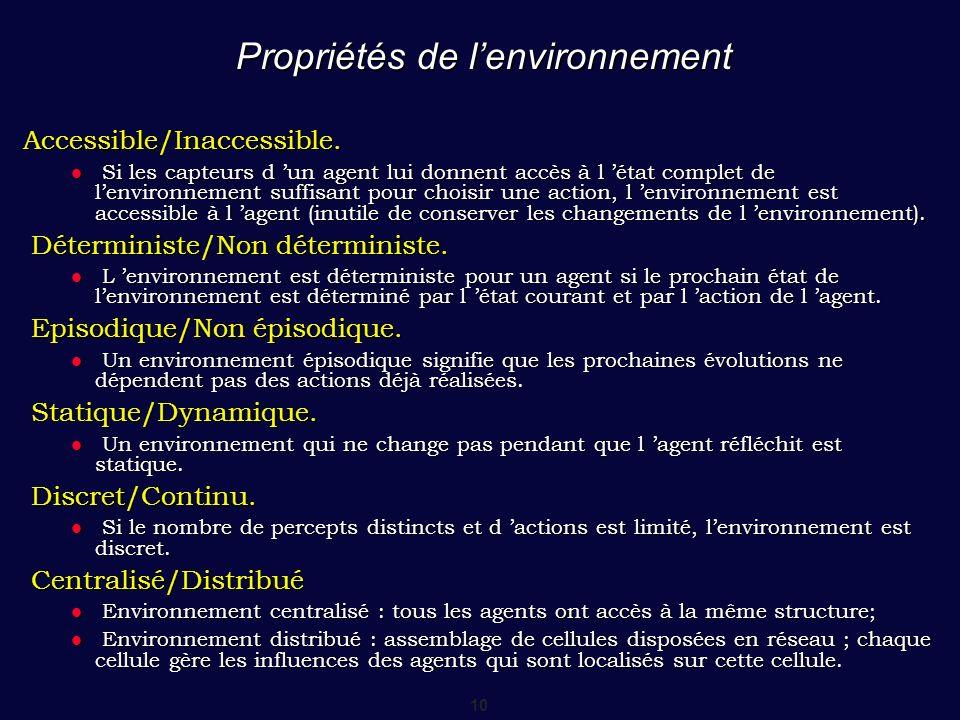 Propriétés de l'environnement