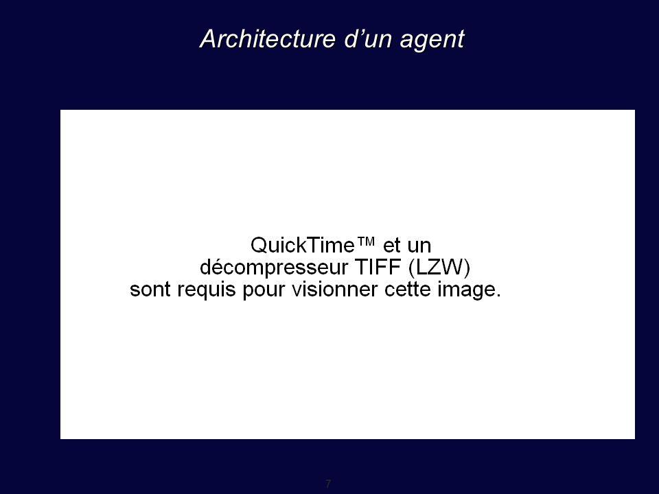 Architecture d'un agent