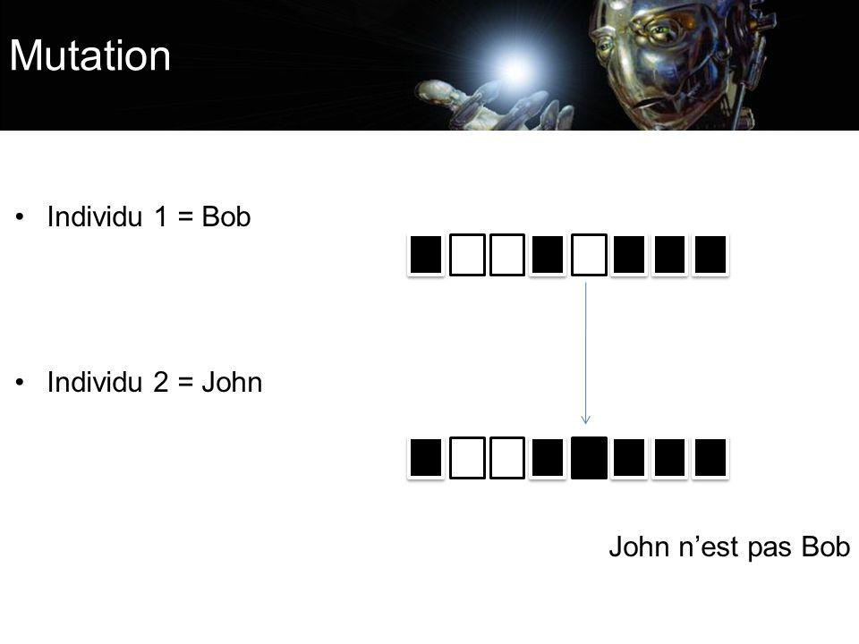 Mutation Individu 1 = Bob Individu 2 = John John n'est pas Bob