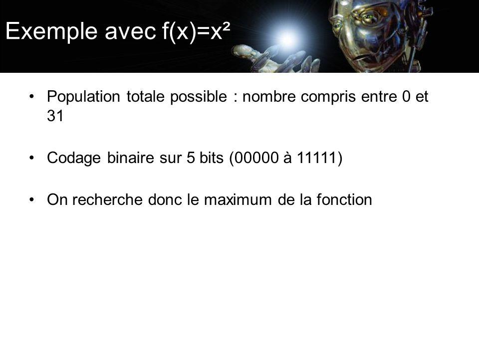 Exemple avec f(x)=x² Population totale possible : nombre compris entre 0 et 31. Codage binaire sur 5 bits (00000 à 11111)