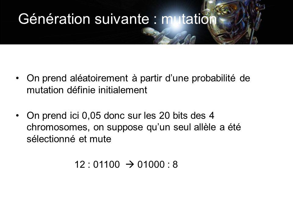 Génération suivante : mutation