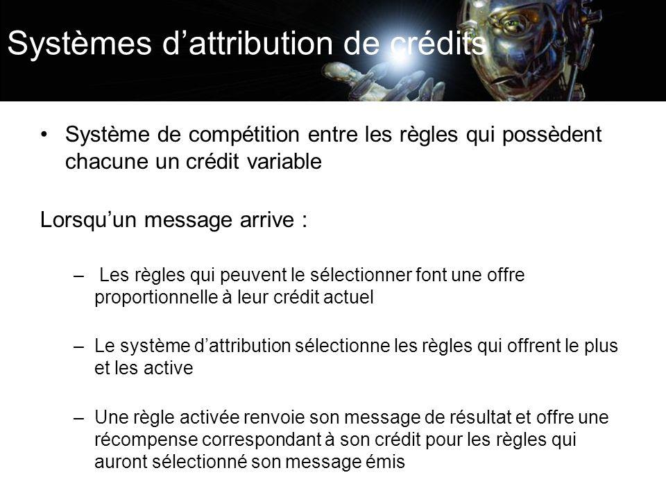 Systèmes d'attribution de crédits
