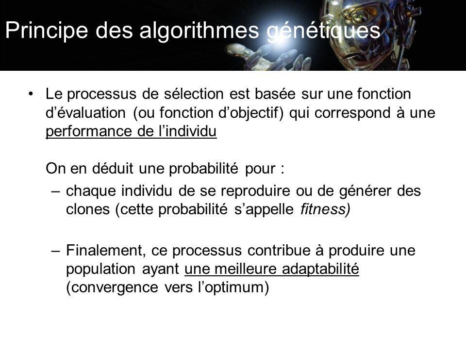 Principe des algorithmes génétiques