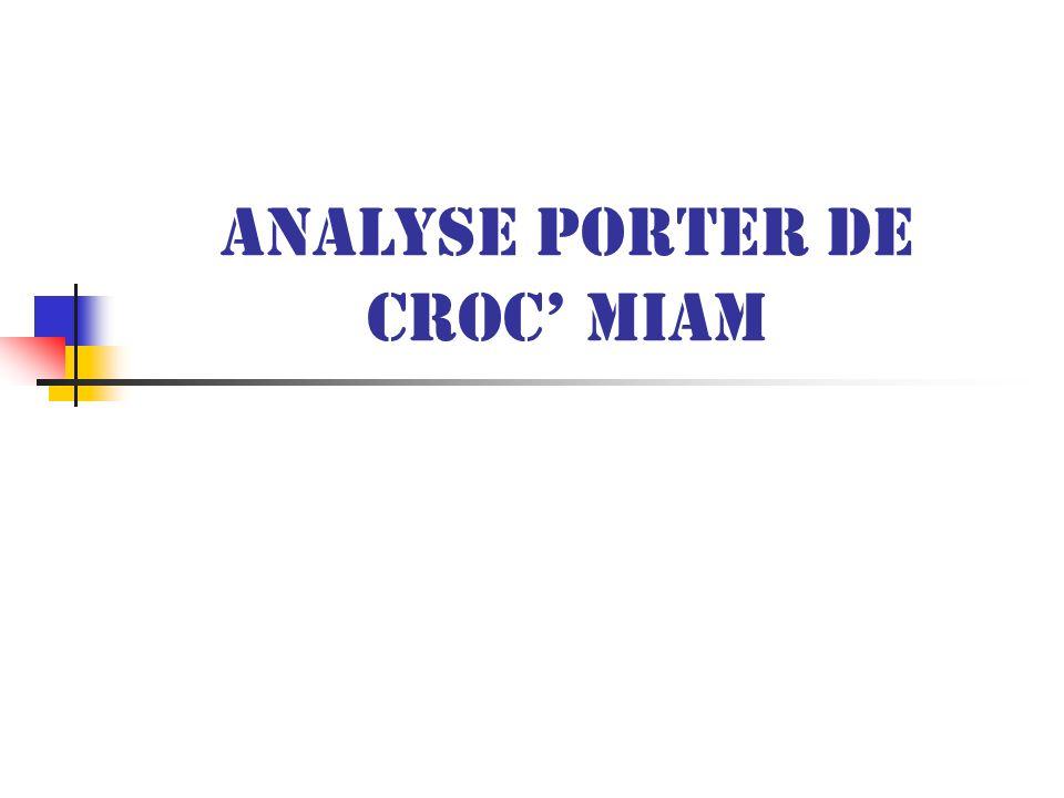 Analyse Porter de Croc' Miam