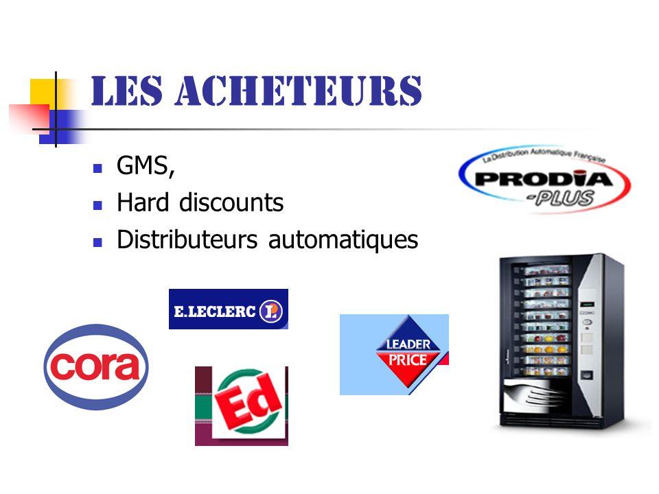 Les acheteurs GMS, Hard discounts Distributeurs automatiques