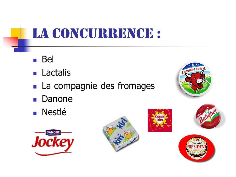 La concurrence : Bel Lactalis La compagnie des fromages Danone Nestlé