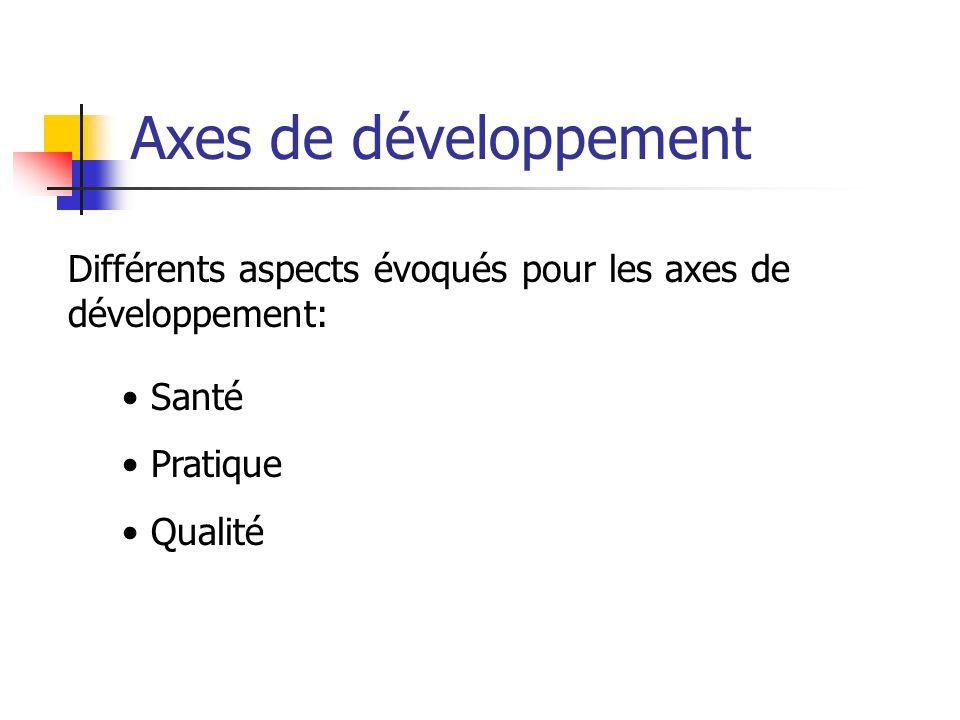 Axes de développement Différents aspects évoqués pour les axes de développement: Santé. Pratique.