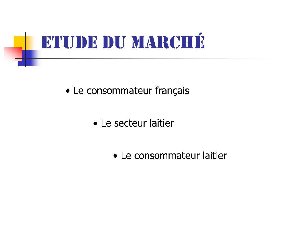 Etude du marché Le consommateur français Le secteur laitier
