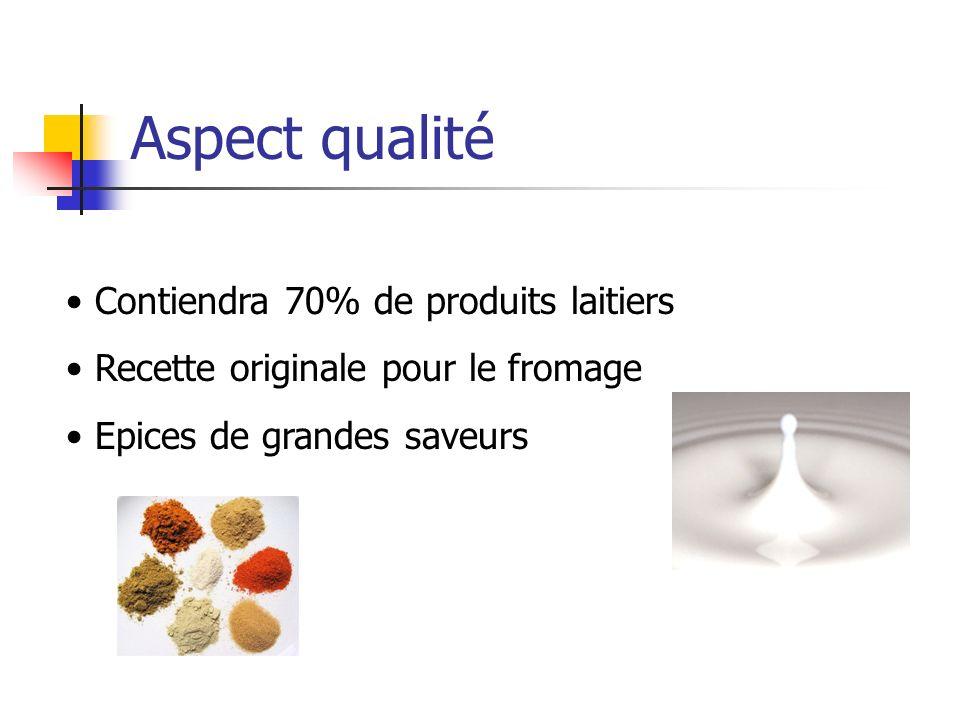 Aspect qualité Contiendra 70% de produits laitiers