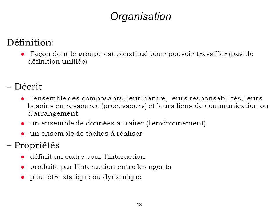 Organisation Définition: – Décrit – Propriétés