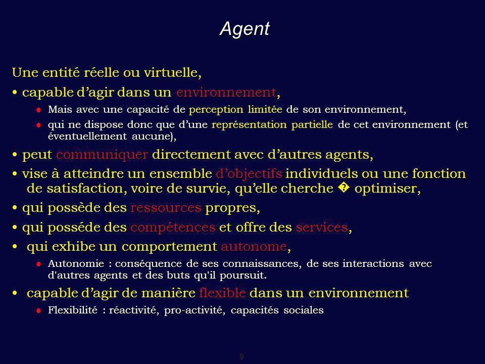 Agent Une entité réelle ou virtuelle,