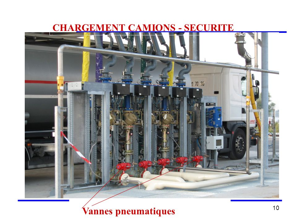 CHARGEMENT CAMIONS - SECURITE