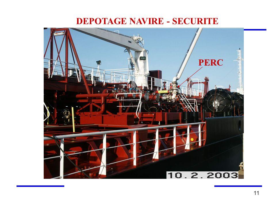 DEPOTAGE NAVIRE - SECURITE