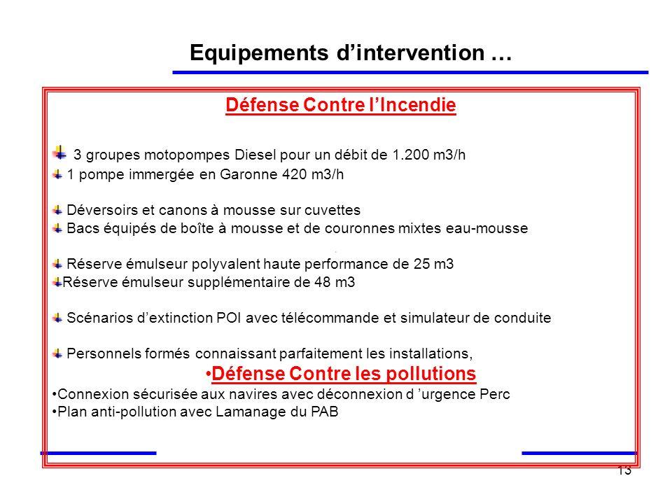 Défense Contre l'Incendie Défense Contre les pollutions