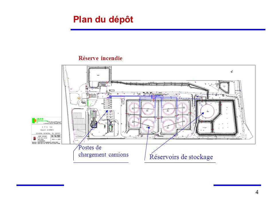 Plan du dépôt Réserve incendie. Sur plan: disposition des principales zones importantes de l 'environnement de l 'industrie.