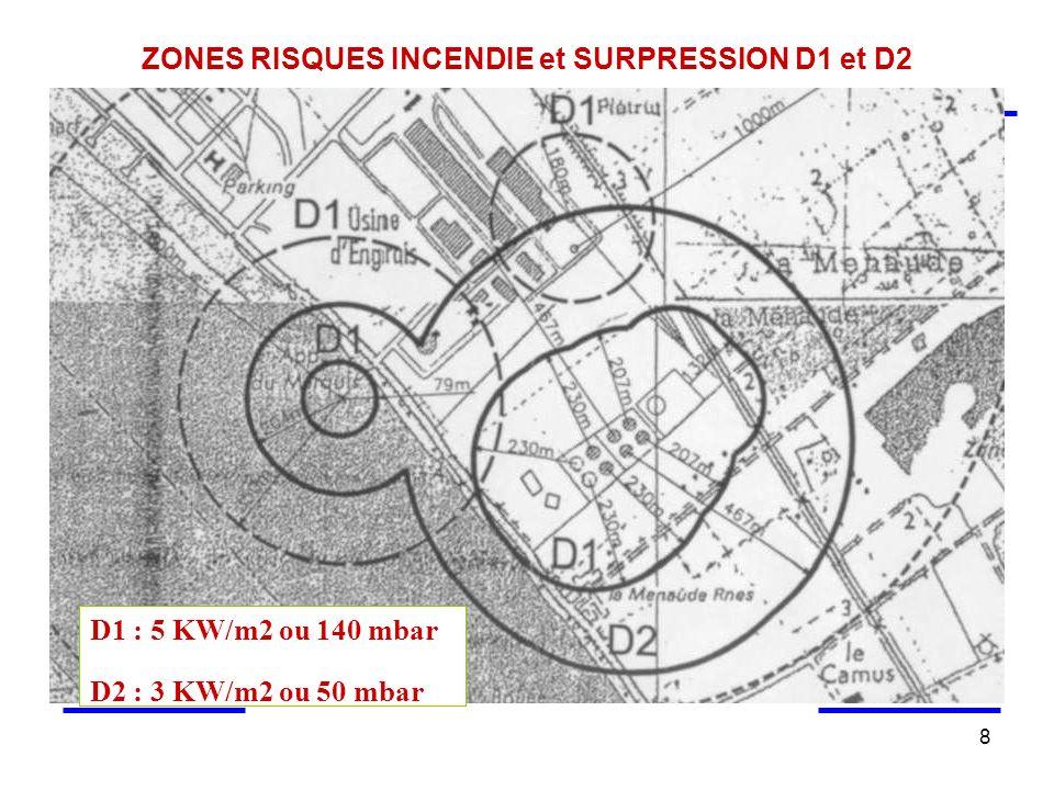 ZONES RISQUES INCENDIE et SURPRESSION D1 et D2