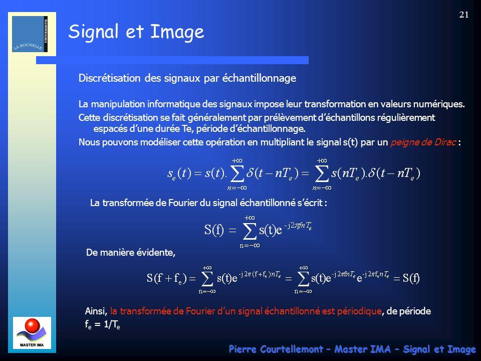 Discrétisation des signaux par échantillonnage