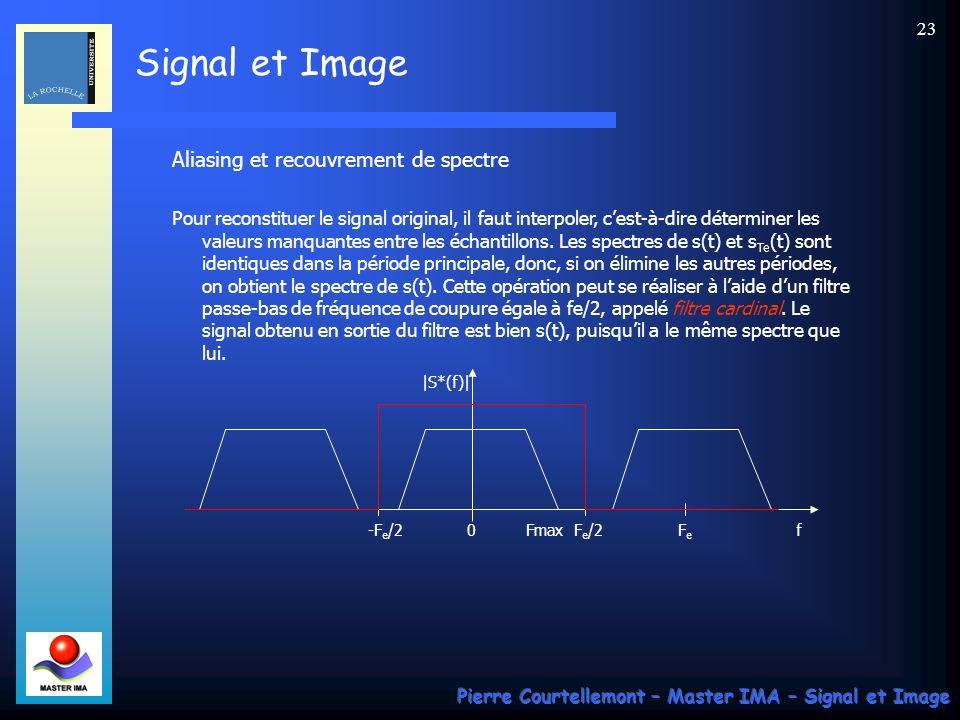 Aliasing et recouvrement de spectre